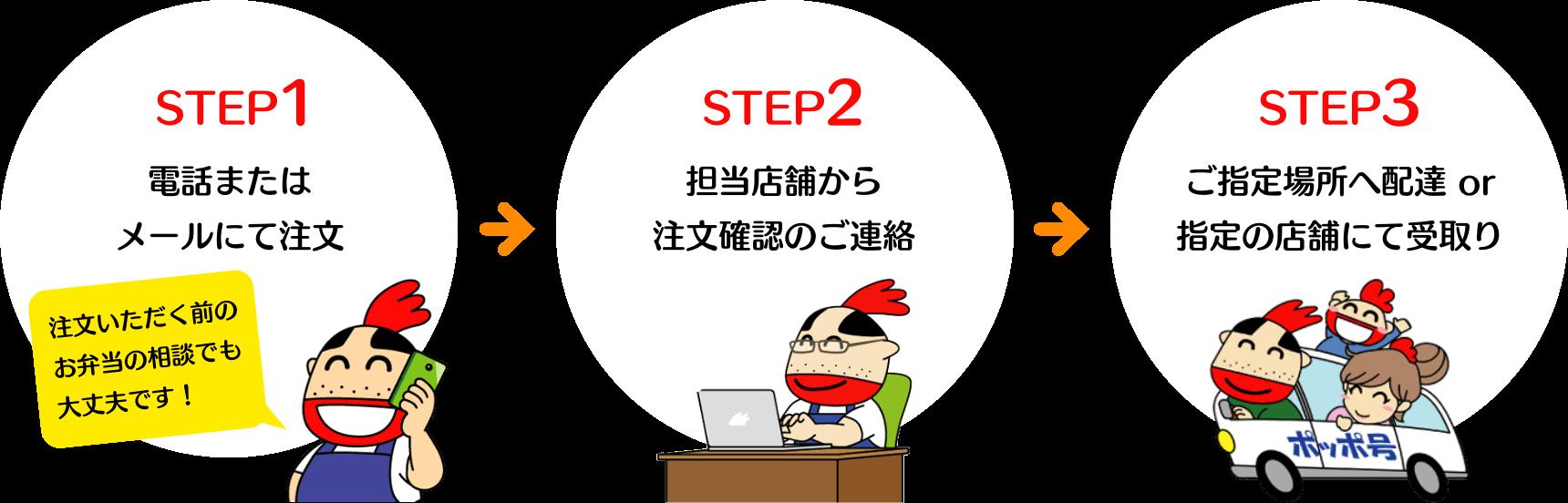 お弁当注文 STEP1 STEP2 STEP3
