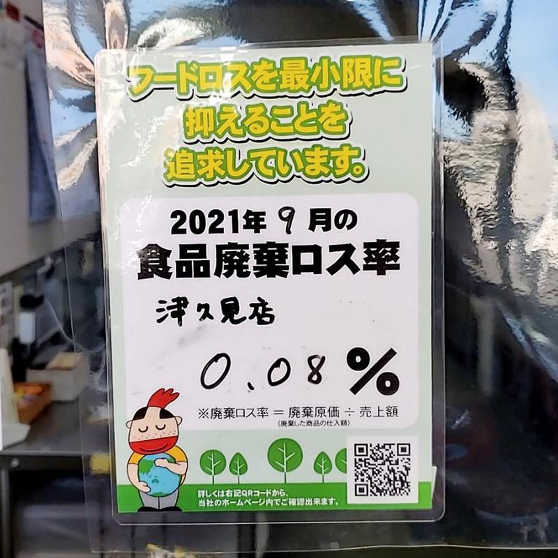 食品廃棄ロス率公表イメージ